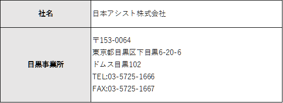telfax